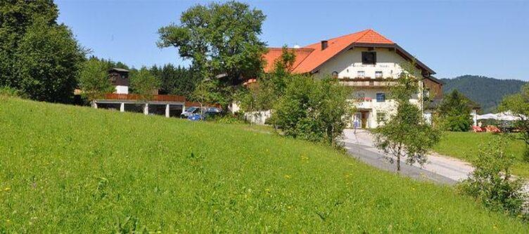 Riedl Hotel2